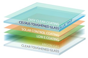 Celsius Glass composition
